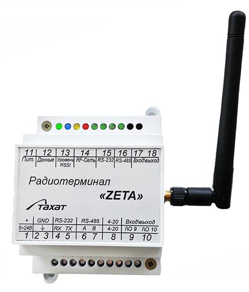 Радиомодем с антенной